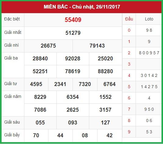 Dự đoán xổ số miền bắc- xsmb ngày 27/11 chính xác