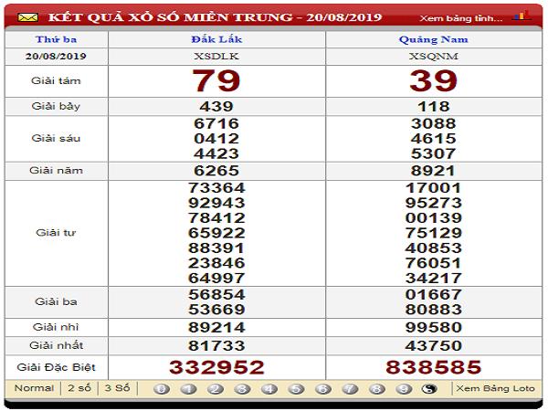 Nhận định xổ số miền trung ngày 27/08 tỷ lệ trúng cao