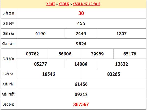 Thống kê kqxsdl ngày 24/12 từ các cao thủ