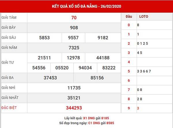 Thống kê SX Đà Nẵng thứ 7 ngày 29-02-2020