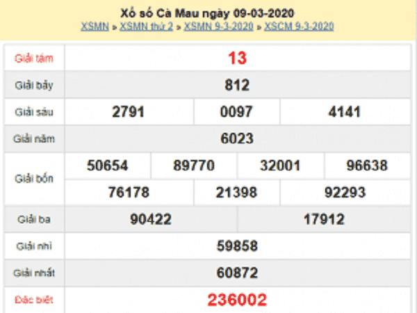 Dự đoán xổ số cà mau thứ 2 ngày 23/03 xác suất trúng cao