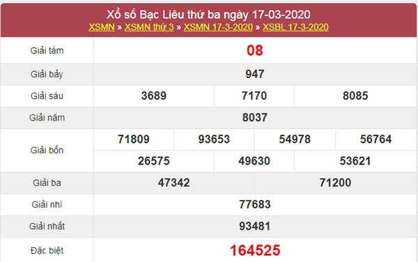 Dự đoán xổ số Bạc Liêu 24/3/2020 - Dự đoán KQXSBL thứ 3