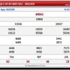 Tổng hợp KQXSMB- Nhận định xổ số miền bắc thứ 4 ngày 29/04/2020