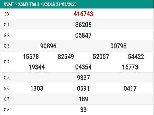 Tổng hợp thống kê xổ số Đắc Lắc- KQXSDL ngày 28/04/2020 hôm nay