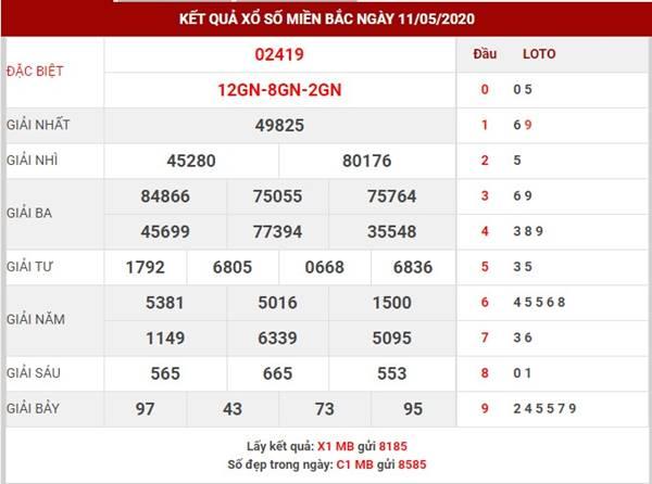 Thống kê loto đẹp XSMB thứ 3 ngày 12-5-2020