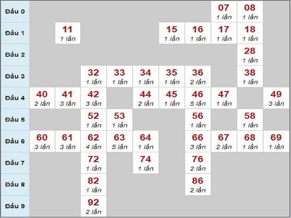 cau-mb-chay-3-ngay-19-5-2020-min
