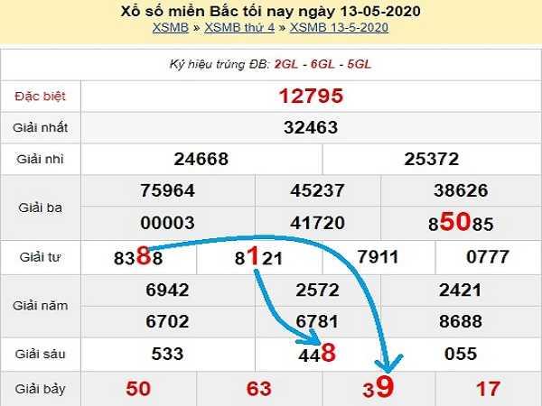 Các cao thủ soi cầu KQXSMB - xổ số miền bắc ngày 14/05/2020