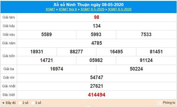 Dự đoán XSNT 15/5/2020 - KQXS Ninh Thuận thứ sáu