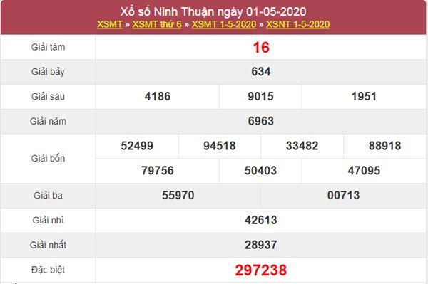 Dự đoán XSNT 8/5/2020 - KQXS Ninh Thuận thứ 6 hôm nay