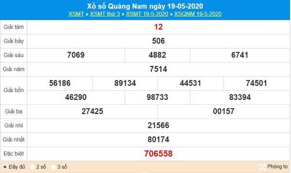 Thống kê XSQNM 26/5/2020 - KQXS Quảng Nam thứ 3