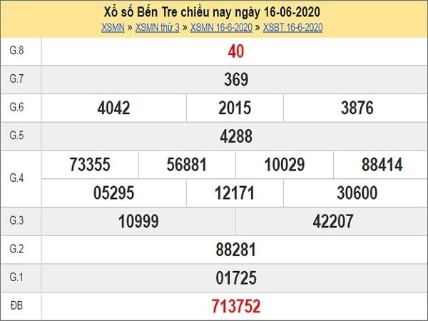 Nhận định XSBT 23/6/2020
