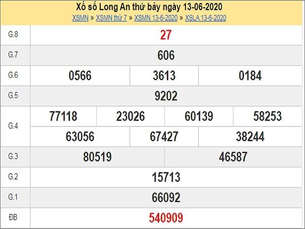 Phân tích XSLA 20/6/2020