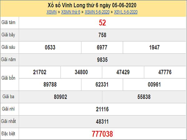 Dự đoán XSVL 12/6/2020