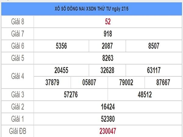 Soi cầu bạch thủ KQXSDN - xổ số đồng nai thứ 4 ngày 03/06/2020