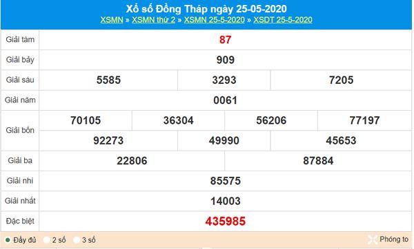 Thống kê XSDT 1/6/2020 - KQXS Đồng Tháp thứ 2