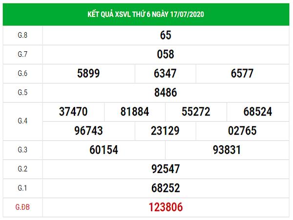 Bảng KQXSVL- Nhận định xổ số vĩnh long ngày 24/07/2020
