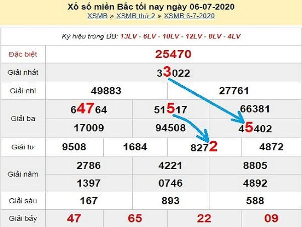 du-doan-xsmb-bach-thu-ngay-7-7-2020-min
