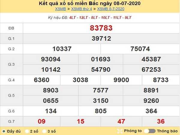 Phân tích lô tô KQXSMB- xổ số miền bắc thứ 5 ngày 09/07/2020