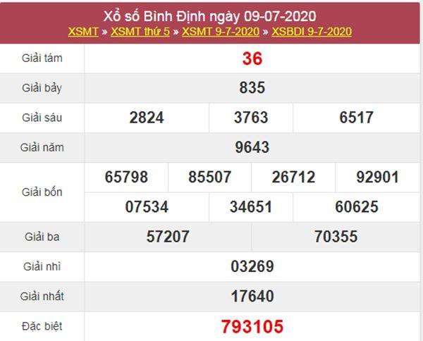 Soi cầu KQXS Bình Định 16/7/2020 thứ 5 siêu chuẩn xác