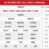 Bảng KQXSMB- Thống kê xổ số miền bắc ngày 11/08 hôm nay