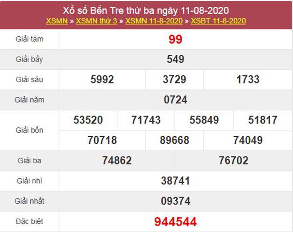 Thống kê XSBT 18/8/2020 chốt KQXS Bến Tre thứ 3
