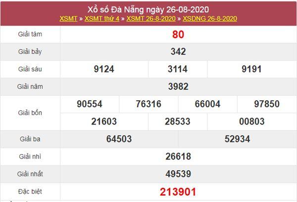 Thống kê XSDNG 29/8/2020 chốt KQXS Đà Nẵng thứ 7