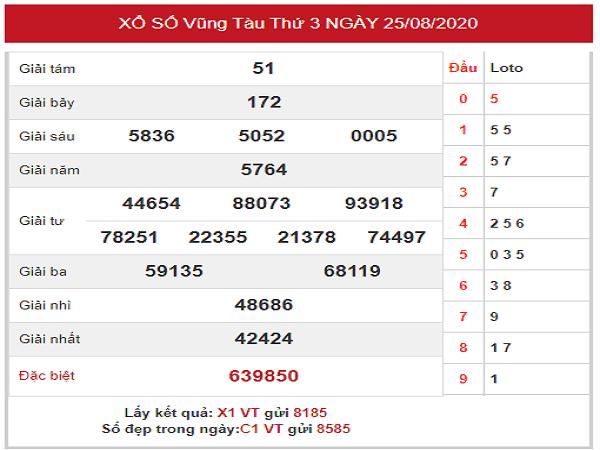 Thống kê KQXSVT- xổ số vũng tàu thứ 3 ngày 01/09/2020 tỷ lệ trúng cao