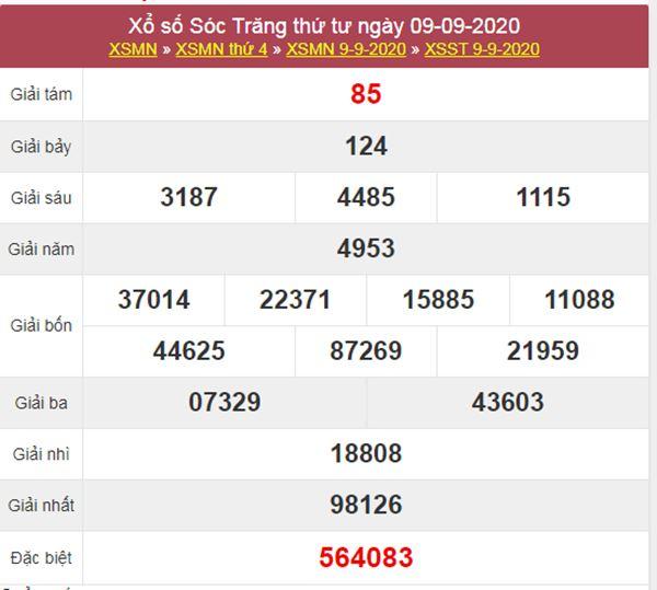 Soi cầu XSST 16/9/2020 chốt lô VIP Sóc Trăng thứ 4