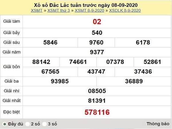 Nhận định KQXSDL- xổ số đắc lắc thứ 3 ngày 15/09/2020 hôm nay