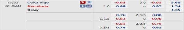 Tỷ lệ bóng đá giữa Celta Vigo vs Barcelona