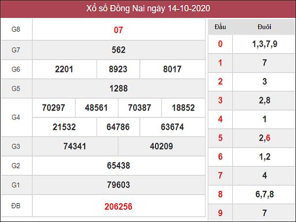 Thống kê KQXSDN ngày 21/10/2020- xổ số đồng nai