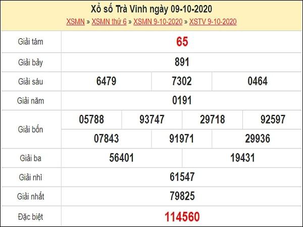 Dự đoán xổ số Trà Vinh 16-10-2020