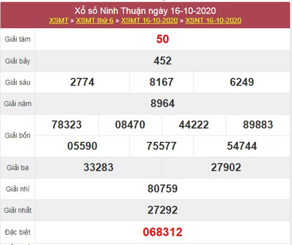 Nhận định KQXS Ninh Thuận 23/10/2020 thứ 6 chính xác nhất