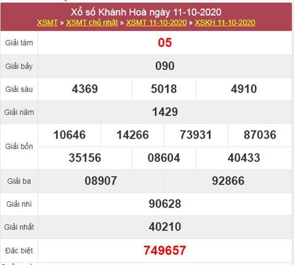 Soi cầu XSKH 14/10/2020 chốt lô số đẹp Khánh Hòa thứ 4