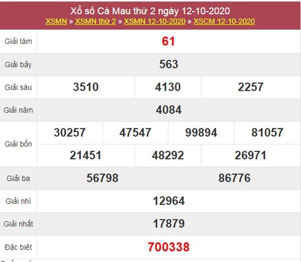 Thống kê XSCM 19/10/2020 chốt KQXS Cà Mau thứ 2