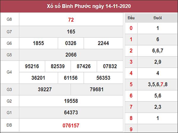 Soi cầu KQXSBP ngày 21/11/2020- xổ số bình phước
