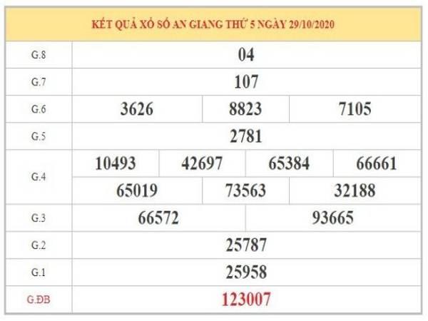 Thống kê XSAG ngày 05/11/2020 dựa trên kết quả kỳ trước