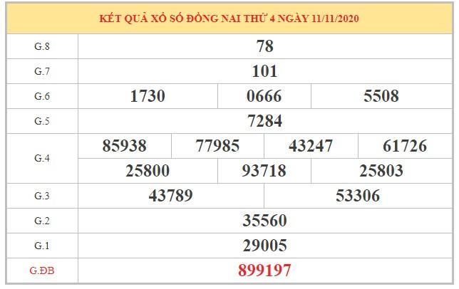 Soi cầu XSDN ngày 18/11/2020 dựa trên phân tích kết quả kì trước
