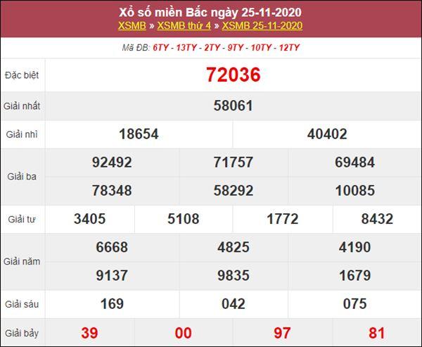 Phân tích XSMB 26/11/2020 chốt số dự đoán miền Bắc hôm nay