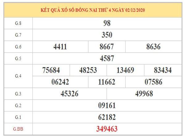 Dự đoán XSDN ngày 9/12/2020 dựa trên kết quả kì trước