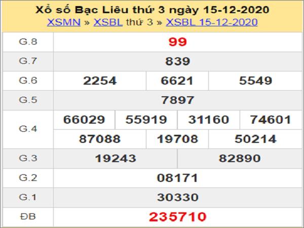 Tổng hợp thống kê XSBL ngày 22/12/2020- xổ số bạc liêu