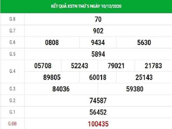 Tổng hợp phân tích XSTN ngày 17/12/2020- xổ số tây ninh