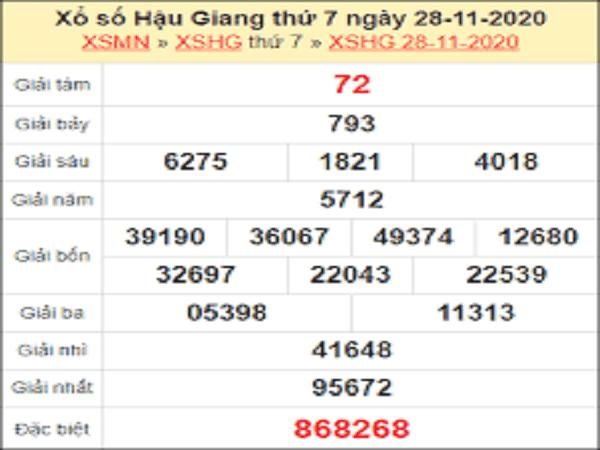 Tổng hợp dự đoán XSHG ngày 05/12/2020- xổ số hậu giang