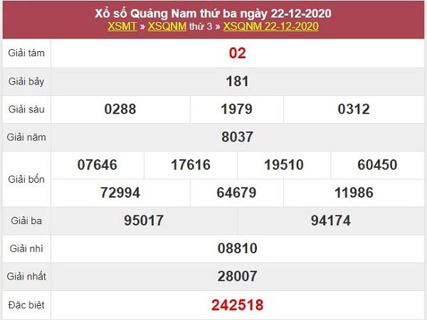 Thống kê xổ số Quảng Nam 29/12/2020 thứ 3 chi tiết nhất
