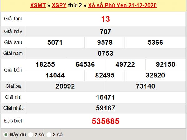 Tổng hợp soi cầu KQXSPY ngày 28/12/2020- xổ số phú yênTổng hợp soi cầu KQXSPY ngày 28/12/2020- xổ số phú yên