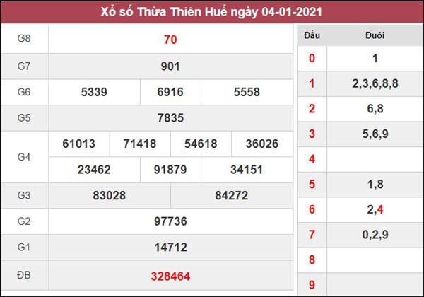 Dự đoán XSTTH 11/1/2021 chốt cầu lô số đẹp Huế thứ 2