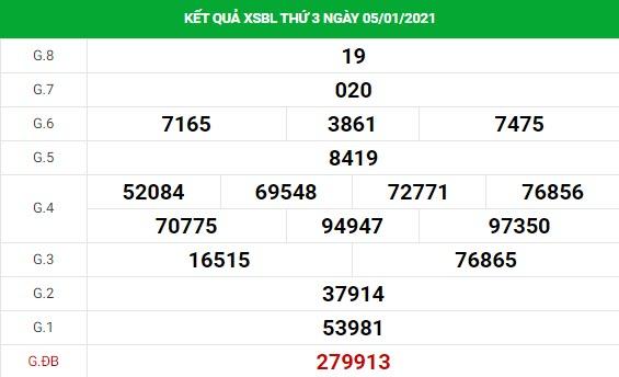 Phân tích kết quả XS Bạc Liêu ngày 12/01/2021