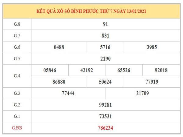 Nhận định KQXSBP ngày 20/2/2021 dựa trên kết quả kỳ trước