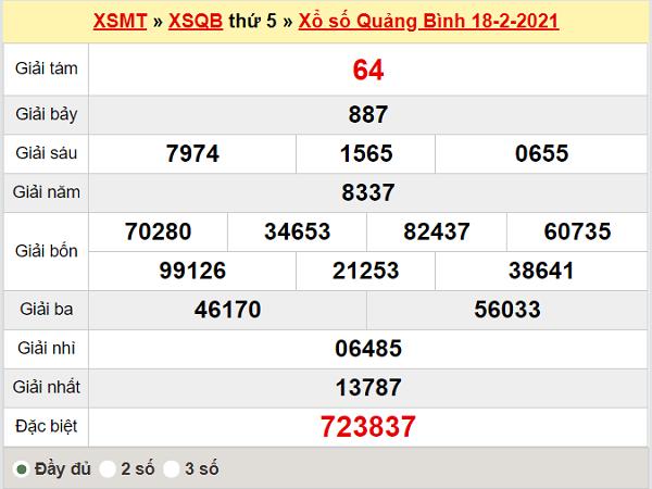Thống kê XSQB 25/2/2021