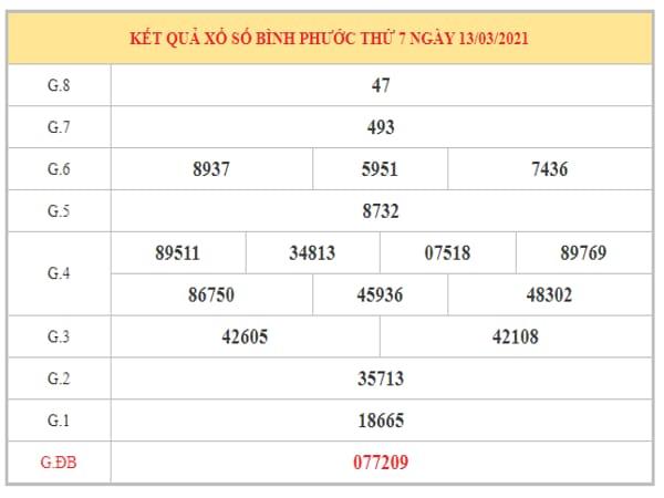 Thống kê KQXSBP ngày 20/3/2021 dựa trên kết quả kì trước